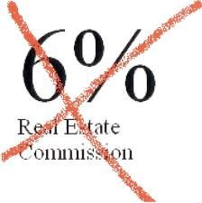zero-listing-commission-texas-flat-fee-mls